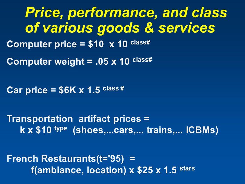 Price, performance, and class of various goods & services Computer price = $10 x 10 class# Computer weight =.05 x 10 class# Car price = $6K x 1.5 clas