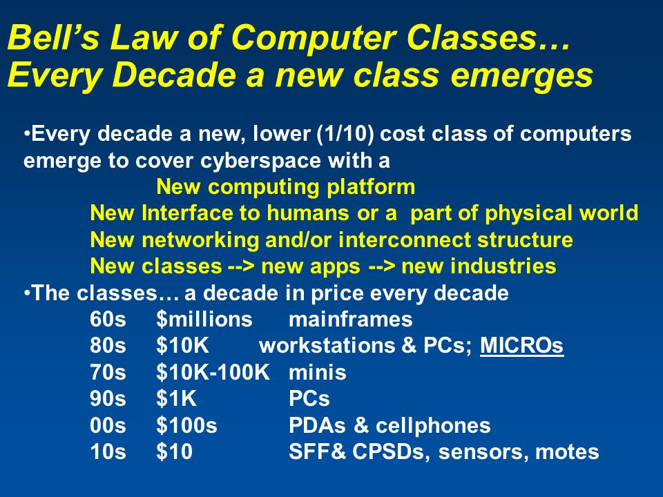 Bells Law of Computer Classes… Every Decade a new class emerges Every decade a new, lower (1/10) cost class of computers emerge to cover cyberspace with a New computing platform New Interface to humans or a part of physical world New networking and/or interconnect structure New classes --> new apps --> new industries The classes… a decade in price every decade 60s$millionsmainframes 80s $10K workstations & PCs; MICROs 70s $10K-100Kminis 90s $1KPCs 00s $100s PDAs & cellphones 10s$10SFF& CPSDs, sensors, motes