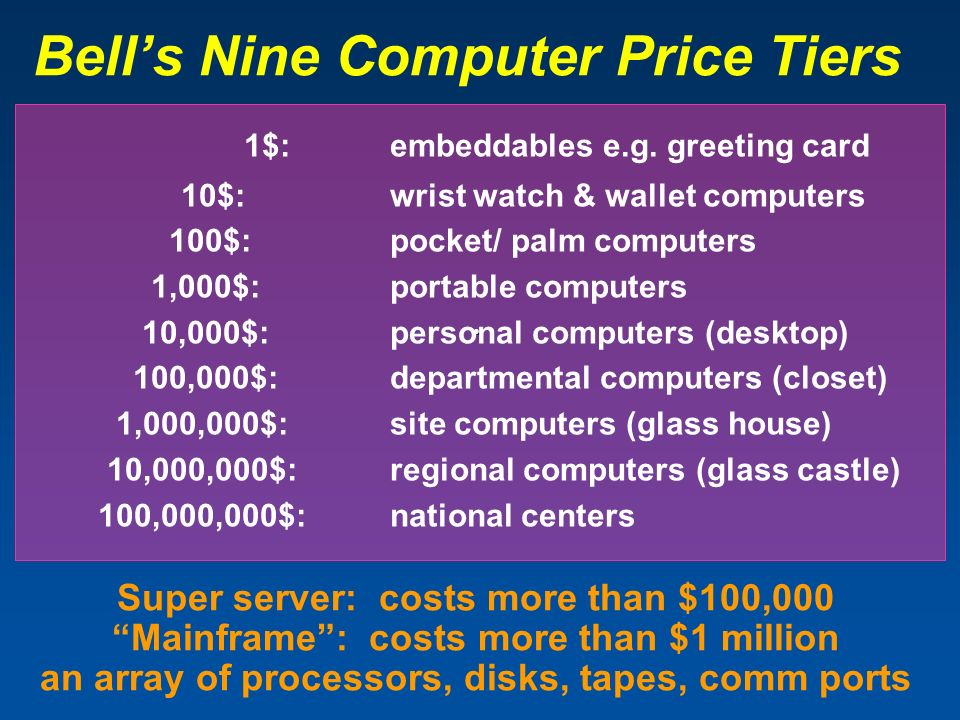 Bells Nine Computer Price Tiers Super server: costs more than $100,000 Mainframe: costs more than $1 million an array of processors, disks, tapes, comm ports 1$: embeddables e.g.