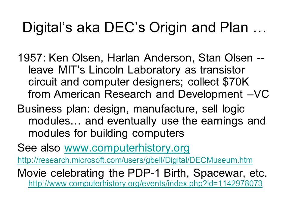 Digitals aka DECs Origin and Plan … 1957: Ken Olsen, Harlan Anderson, Stan Olsen -- leave MITs Lincoln Laboratory as transistor circuit and computer d
