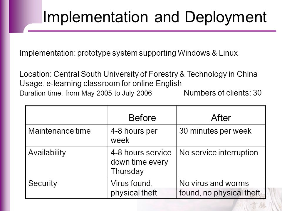 Implementation and Deployment BeforeAfter Maintenance time4-8 hours per week 30 minutes per week Availability4-8 hours service down time every Thursda