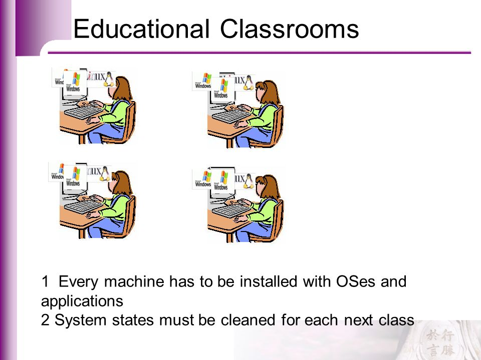 Educational Classrooms 1 Every machine has to be installed with OSes and applications 2 System states must be cleaned for each next class