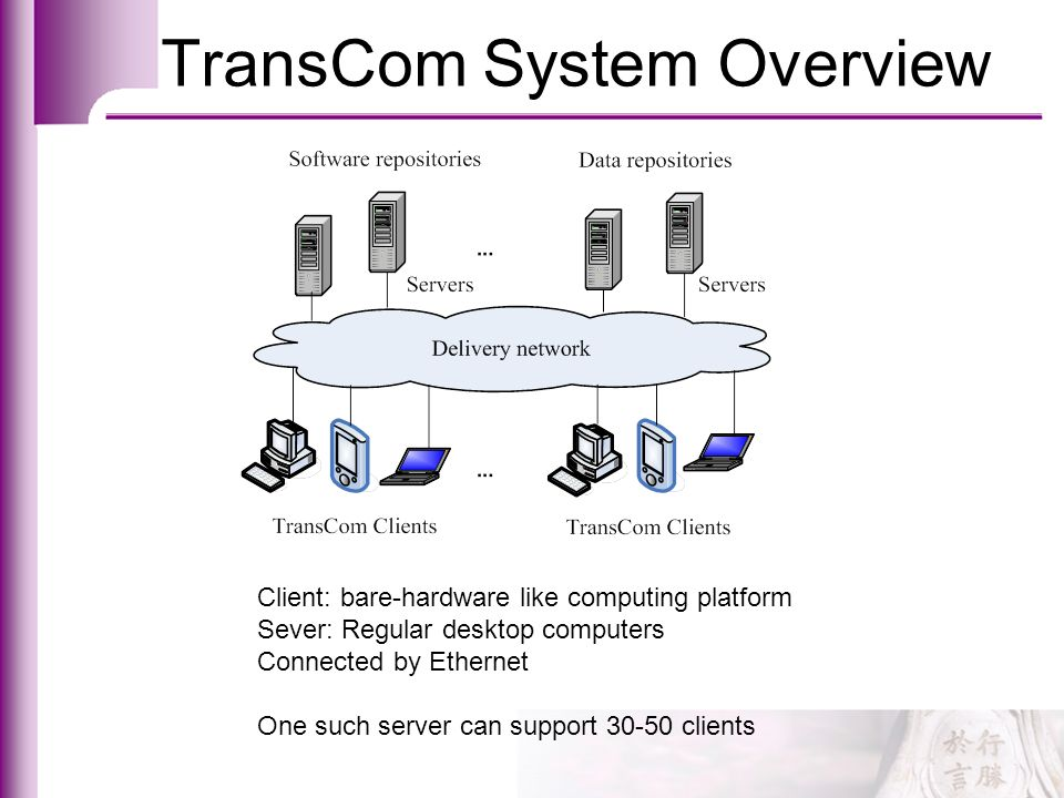 TransCom System Overview Client: bare-hardware like computing platform Sever: Regular desktop computers Connected by Ethernet One such server can supp