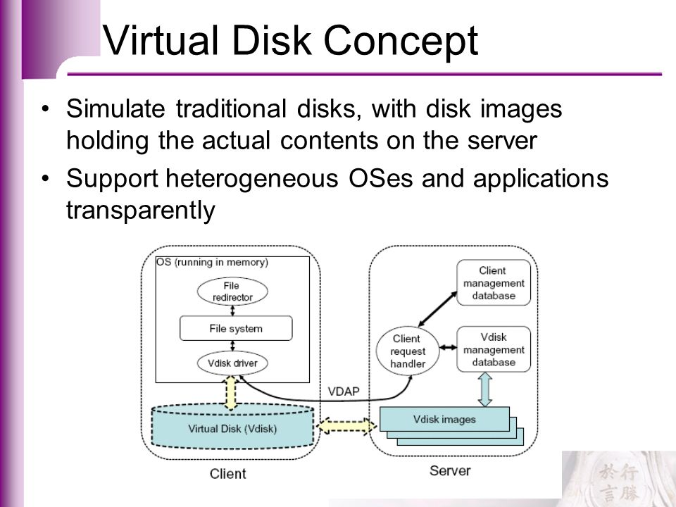 Virtual Disk Concept Simulate traditional disks, with disk images holding the actual contents on the server Support heterogeneous OSes and application