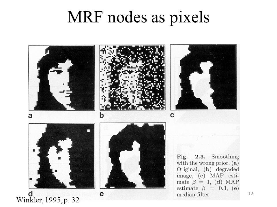 12 MRF nodes as pixels Winkler, 1995, p. 32