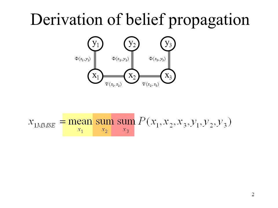 2 y1y1 Derivation of belief propagation x1x1 y2y2 x2x2 y3y3 x3x3