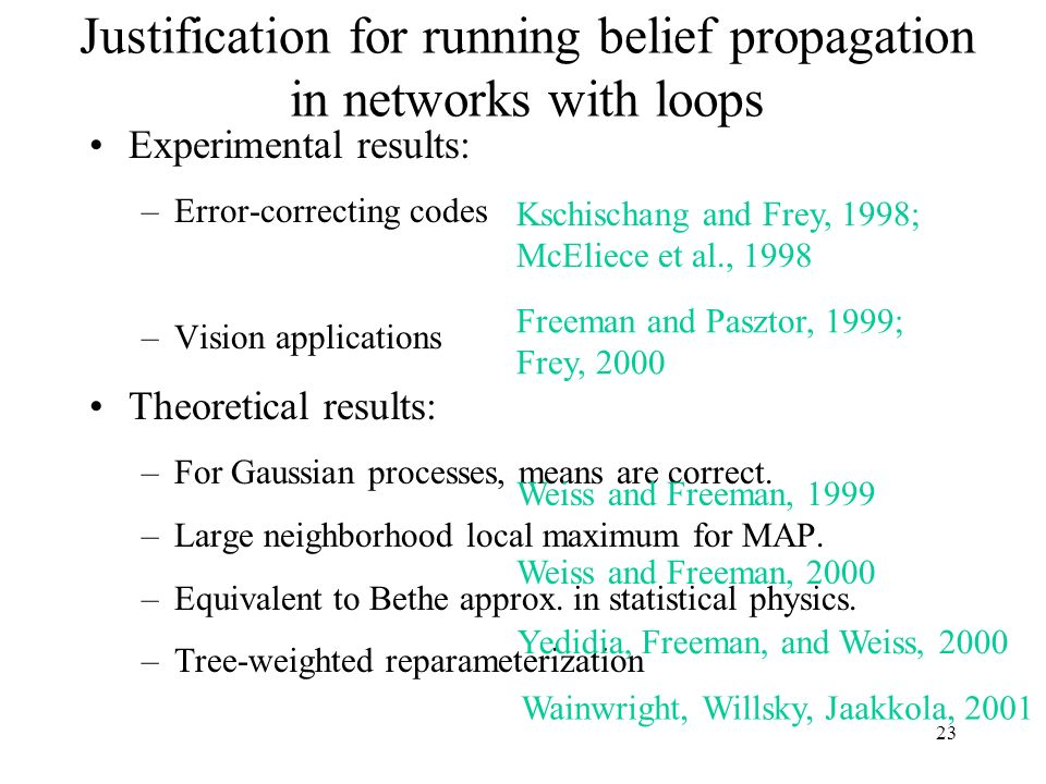 23 Justification for running belief propagation in networks with loops Experimental results: –Error-correcting codes –Vision applications Theoretical