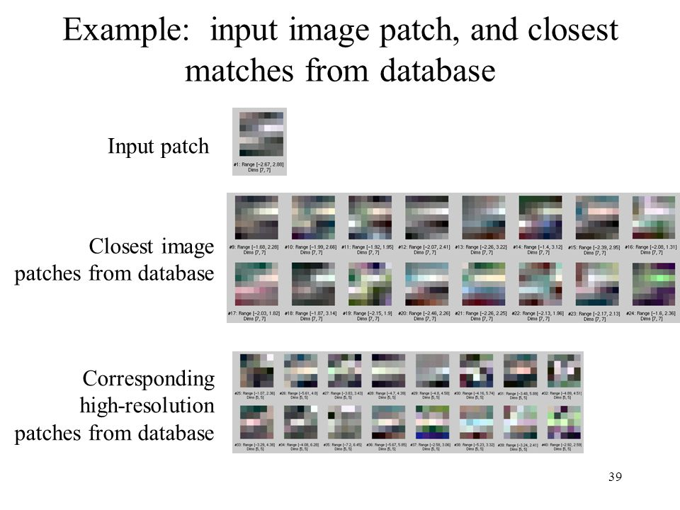 39 Example: input image patch, and closest matches from database Input patch Closest image patches from database Corresponding high-resolution patches
