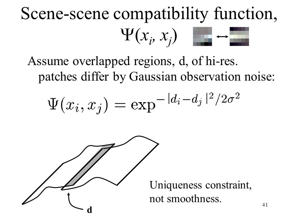 41 Scene-scene compatibility function, (x i, x j ) Assume overlapped regions, d, of hi-res. patches differ by Gaussian observation noise: d Uniqueness
