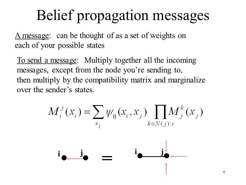 18 y1y1 Derivation of belief propagation x1x1 y2y2 x2x2 y3y3 x3x3