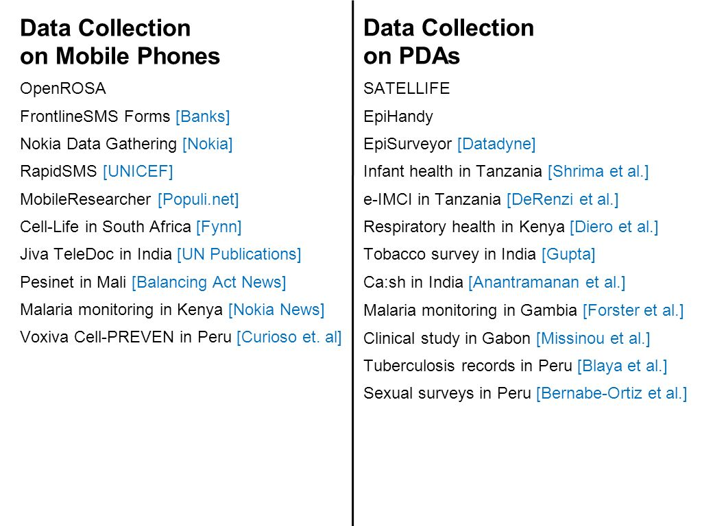Published Error Rates Malaria monitoring in Gambia [Forster et al.] Clinical study in Gabon [Missinou et al.] Tuberculosis records in Peru [Blaya et al.] Sexual surveys in Peru [Bernabe-Ortiz et al.] Data Collection on PDAs SATELLIFE EpiHandy EpiSurveyor [Datadyne] Infant health in Tanzania [Shrima et al.] e-IMCI in Tanzania [DeRenzi et al.] Respiratory health in Kenya [Diero et al.] Tobacco survey in India [Gupta] Ca:sh in India [Anantramanan et al.] Data Collection on Mobile Phones OpenROSA FrontlineSMS Forms [Banks] Nokia Data Gathering [Nokia] RapidSMS [UNICEF] MobileResearcher [Populi.net] Cell-Life in South Africa [Fynn] Jiva TeleDoc in India [UN Publications] Pesinet in Mali [Balancing Act News] Malaria monitoring in Kenya [Nokia News] Voxiva Cell-PREVEN in Peru [Curioso et.
