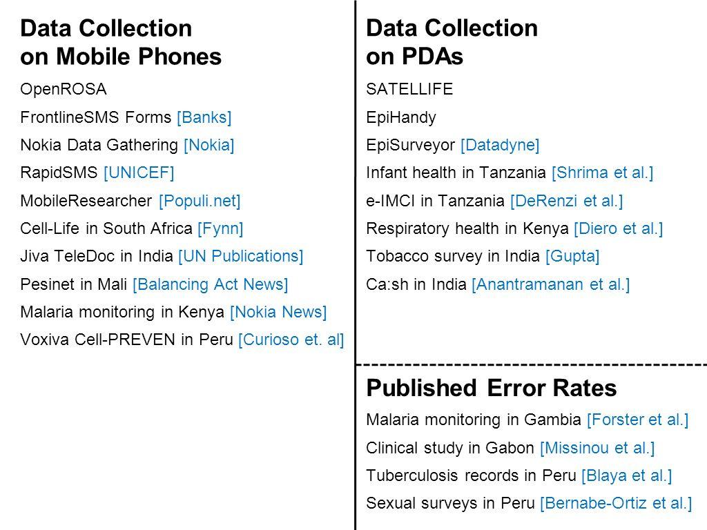 Published Error Rates Malaria monitoring in Gambia [Forster et al.] Clinical study in Gabon [Missinou et al.] Tuberculosis records in Peru [Blaya et al.] Sexual surveys in Peru [Bernabe-Ortiz et al.] Published Error Rates None.