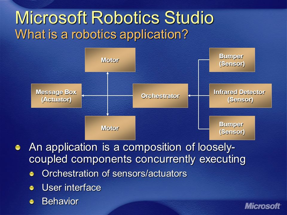Microsoft Robotics Studio What is a robotics application.