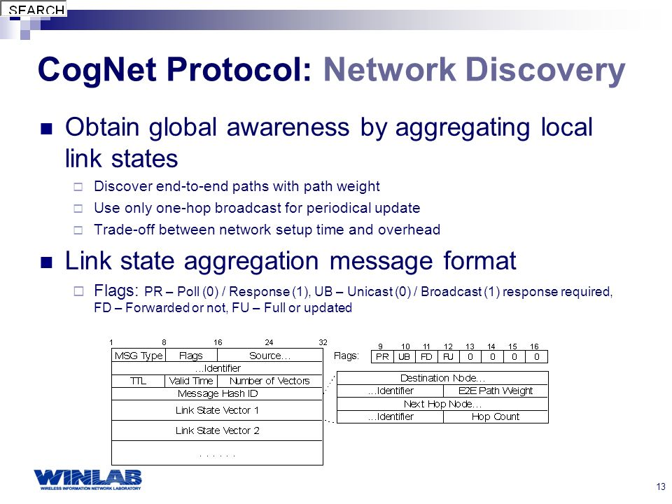 13 CogNet Protocol: Network Discovery Obtain global awareness by aggregating local link states Discover end-to-end paths with path weight Use only one-hop broadcast for periodical update Trade-off between network setup time and overhead Link state aggregation message format Flags: PR – Poll (0) / Response (1), UB – Unicast (0) / Broadcast (1) response required, FD – Forwarded or not, FU – Full or updated