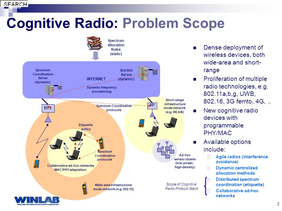2 Cognitive Radio: Problem Scope Spectrum Allocation Rules (static) INTERNET BTS Auction Server (dynamic) Spectrum Coordination Server (dynamic) AP Ad-hoc sensor cluster (low-power, high density) Short-range infrastructure mode network (e.g.