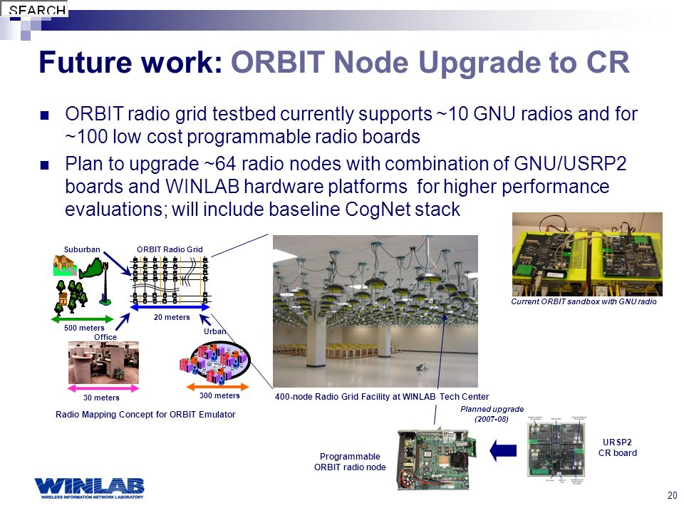 20 Future work: ORBIT Node Upgrade to CR ORBIT radio grid testbed currently supports ~10 GNU radios and for ~100 low cost programmable radio boards Plan to upgrade ~64 radio nodes with combination of GNU/USRP2 boards and WINLAB hardware platforms for higher performance evaluations; will include baseline CogNet stack Urban 300 meters 500 meters Suburban 20 meters ORBIT Radio Grid Office 30 meters Radio Mapping Concept for ORBIT Emulator 400-node Radio Grid Facility at WINLAB Tech Center Programmable ORBIT radio node URSP2 CR board Planned upgrade (2007-08) Current ORBIT sandbox with GNU radio