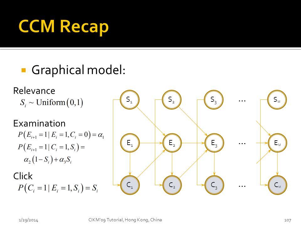 Graphical model: 1/29/2014CIKM'09 Tutorial, Hong Kong, China107 Relevance Examination Click S1S1 S2S2 S3S3 SMSM … E1E1 E2E2 E3E3 EMEM … C1C1 C2C2 C3C3