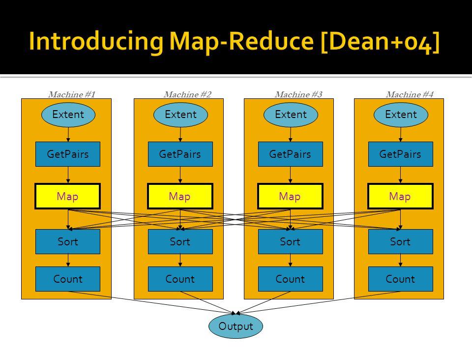 Extent GetPairs Map Sort Extent GetPairs Map Sort Extent GetPairs Map Sort Extent GetPairs Map Sort Output Count Machine #1Machine #2Machine #3Machine