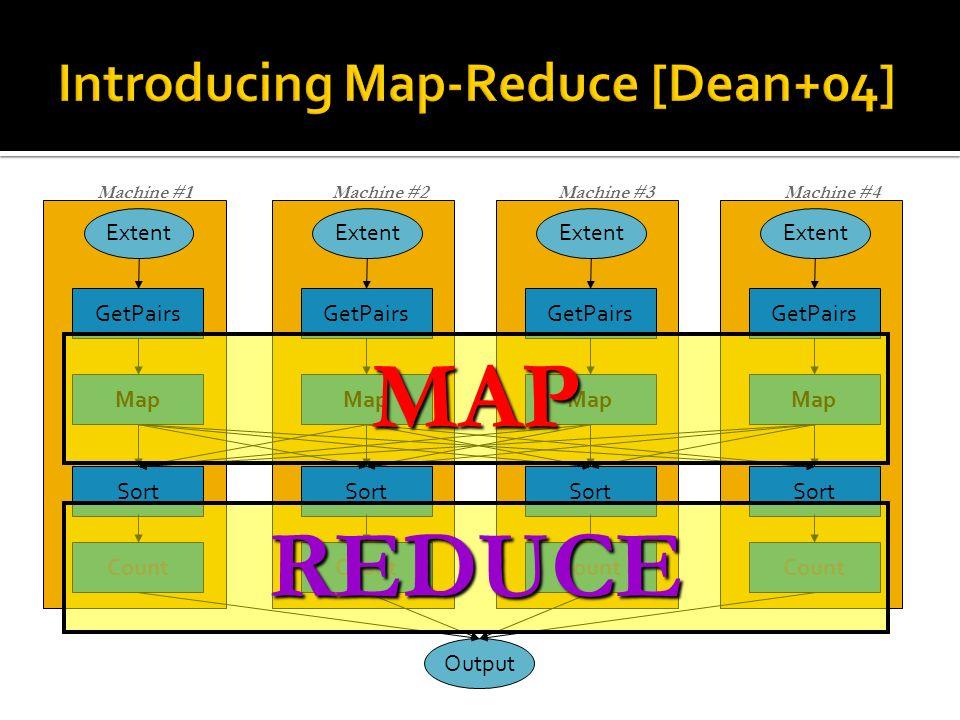 Extent GetPairs Map Sort Extent GetPairs Map Sort Extent GetPairs Map Sort Extent GetPairs Map Sort Output Count MAP REDUCE Machine #1Machine #2Machin