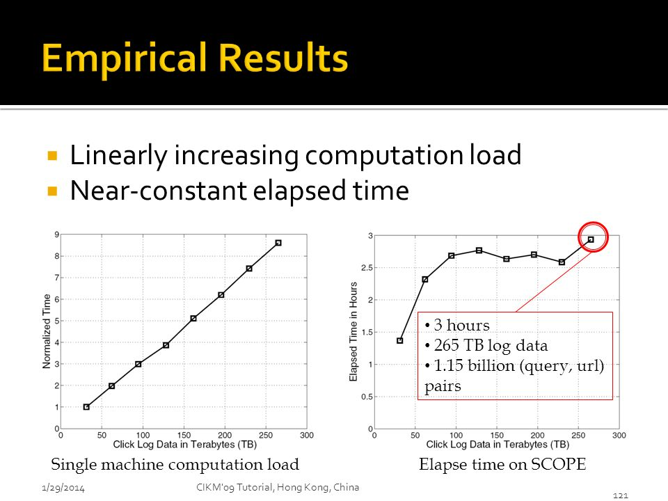 Linearly increasing computation load Near-constant elapsed time 1/29/2014 121 Single machine computation load Elapse time on SCOPE 3 hours 265 TB log