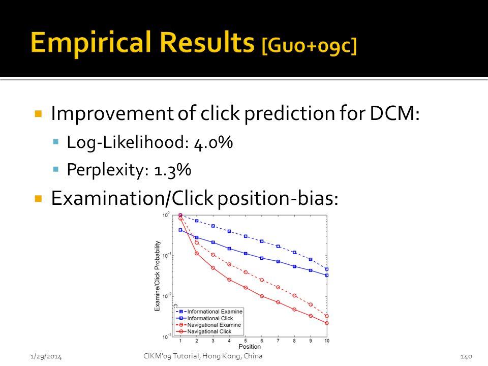 Improvement of click prediction for DCM: Log-Likelihood: 4.0% Perplexity: 1.3% Examination/Click position-bias: 1/29/2014CIKM'09 Tutorial, Hong Kong,