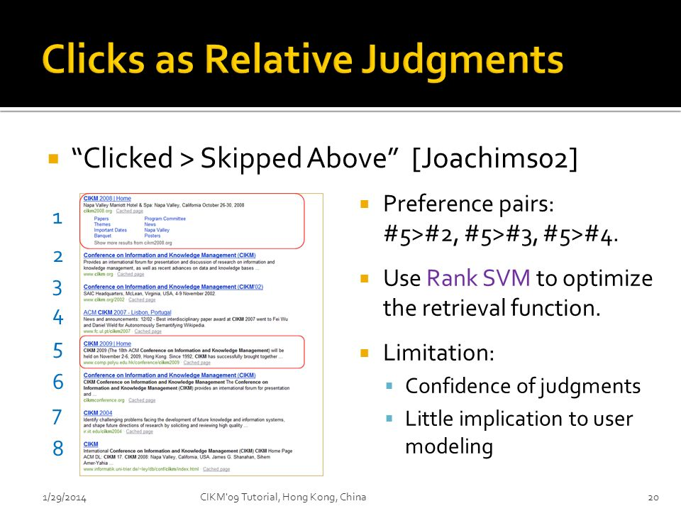 Clicked > Skipped Above [Joachims02] 1/29/2014CIKM'09 Tutorial, Hong Kong, China20 Preference pairs: #5>#2, #5>#3, #5>#4. Use Rank SVM to optimize the