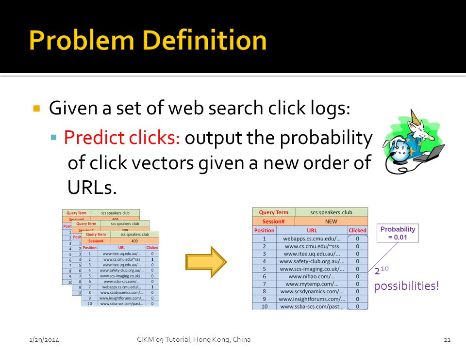 Given a set of web search click logs: Predict clicks: output the probability of click vectors given a new order of URLs. 1/29/2014CIKM'09 Tutorial, Ho