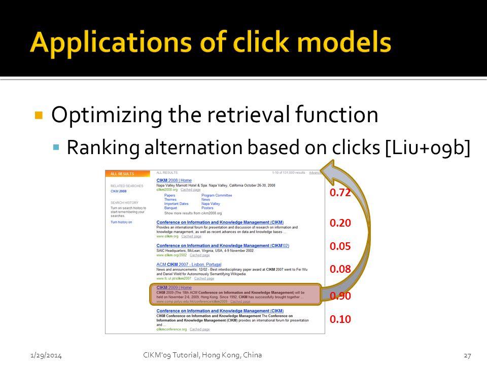 Optimizing the retrieval function Ranking alternation based on clicks [Liu+09b] 1/29/2014CIKM'09 Tutorial, Hong Kong, China27 0.90 0.10 0.08 0.05 0.20