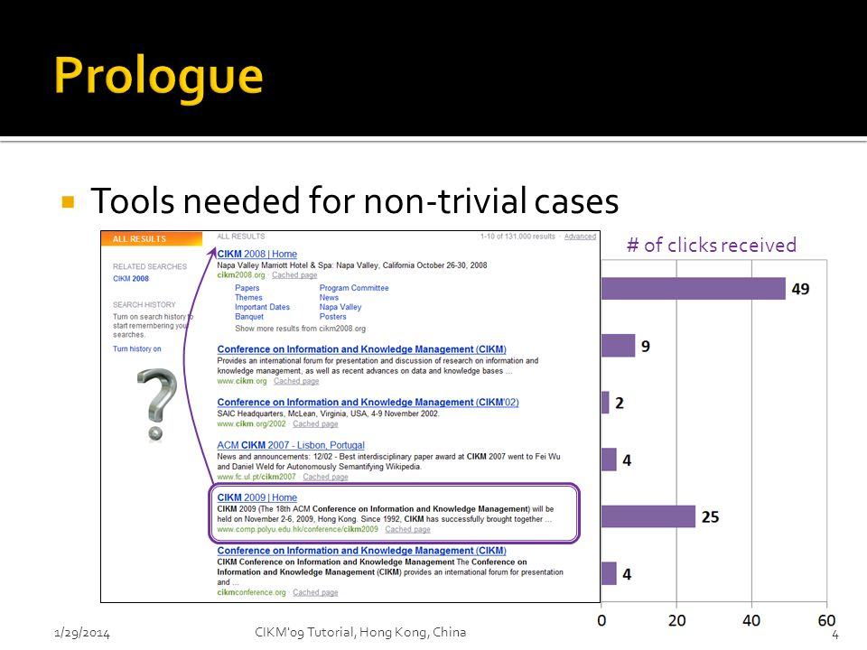 Tools needed for non-trivial cases 1/29/20144CIKM'09 Tutorial, Hong Kong, China # of clicks received