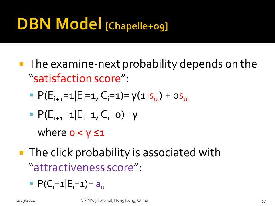 The examine-next probability depends on thesatisfaction score: P(E i+1 =1|E i =1, C i =1)= γ(1-s u i ) + 0s u i P(E i+1 =1|E i =1, C i =0)= γ where 0