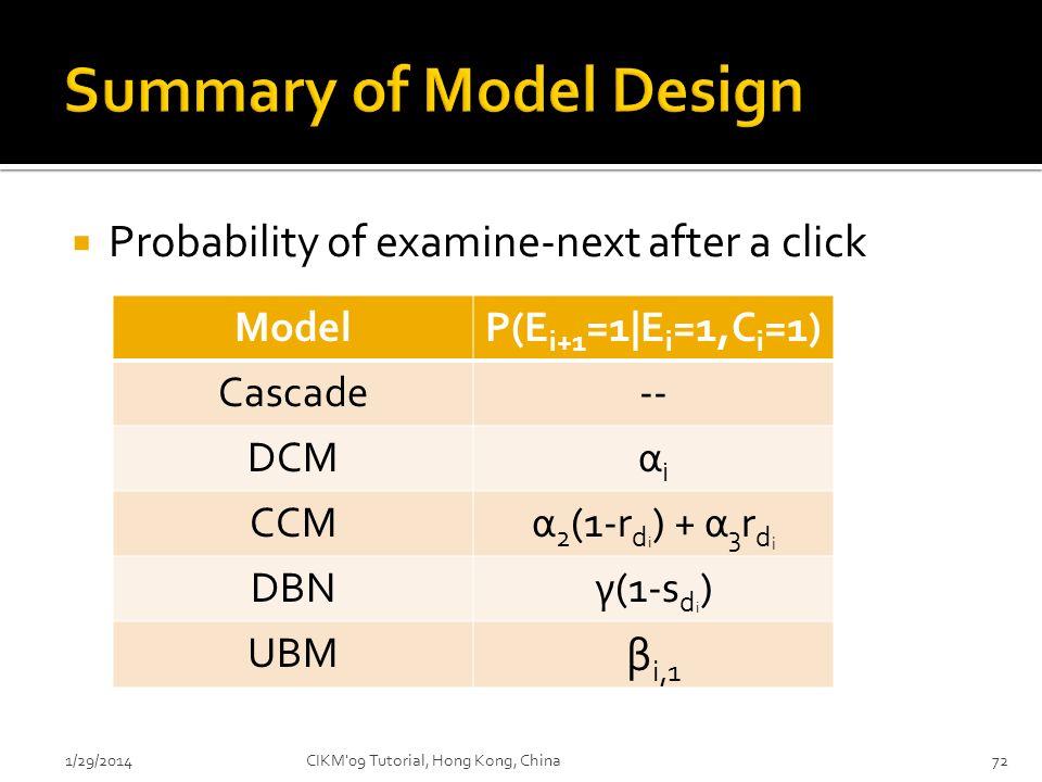 Probability of examine-next after a click 1/29/2014CIKM'09 Tutorial, Hong Kong, China72 ModelP(E i+1 =1|E i =1,C i =1) Cascade-- DCMαiαi CCMα 2 (1-r d