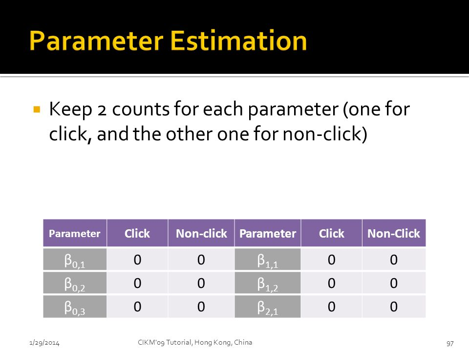 Keep 2 counts for each parameter (one for click, and the other one for non-click) 1/29/2014CIKM'09 Tutorial, Hong Kong, China97 Parameter ClickNon-cli