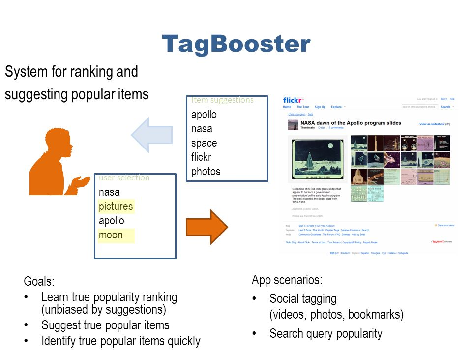 TagBooster System for ranking and suggesting popular items apollo nasa space flickr photos Item suggestions nasa pictures apollo moon user selection App scenarios: Social tagging (videos, photos, bookmarks) Search query popularity Goals: Learn true popularity ranking (unbiased by suggestions) Suggest true popular items Identify true popular items quickly