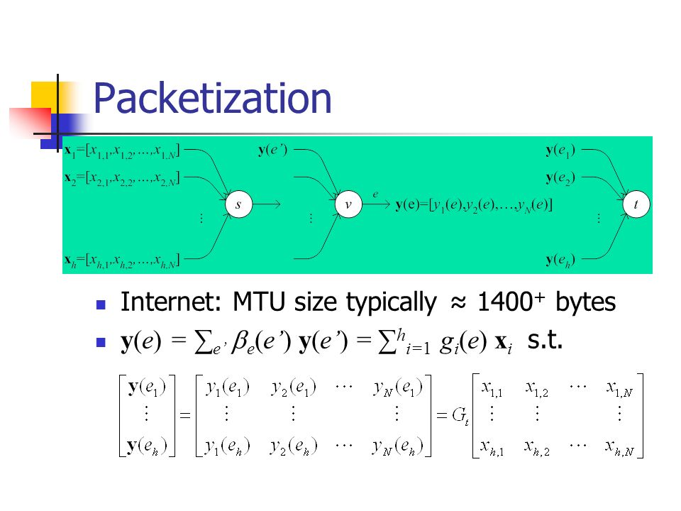 Packetization Internet: MTU size typically bytes y(e) = e e (e) y(e) = h i=1 g i (e) x i s.t.