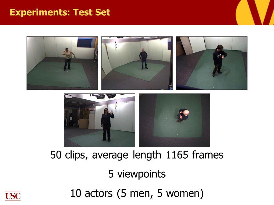 Experiments: Test Set 50 clips, average length 1165 frames 5 viewpoints 10 actors (5 men, 5 women)
