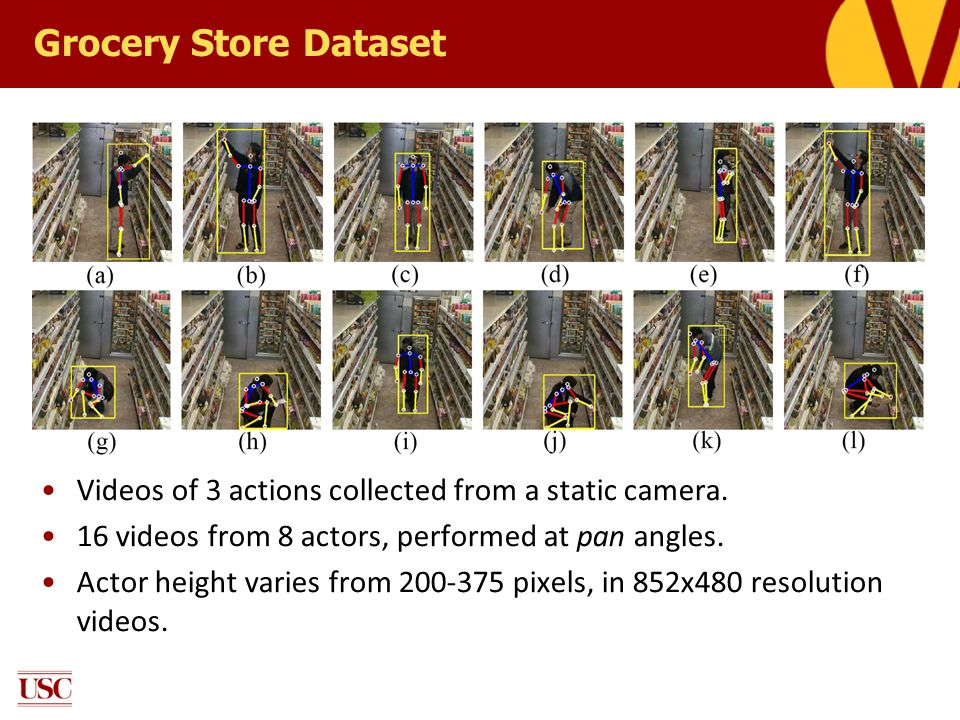 Grocery Store Dataset Videos of 3 actions collected from a static camera. 16 videos from 8 actors, performed at pan angles. Actor height varies from 2