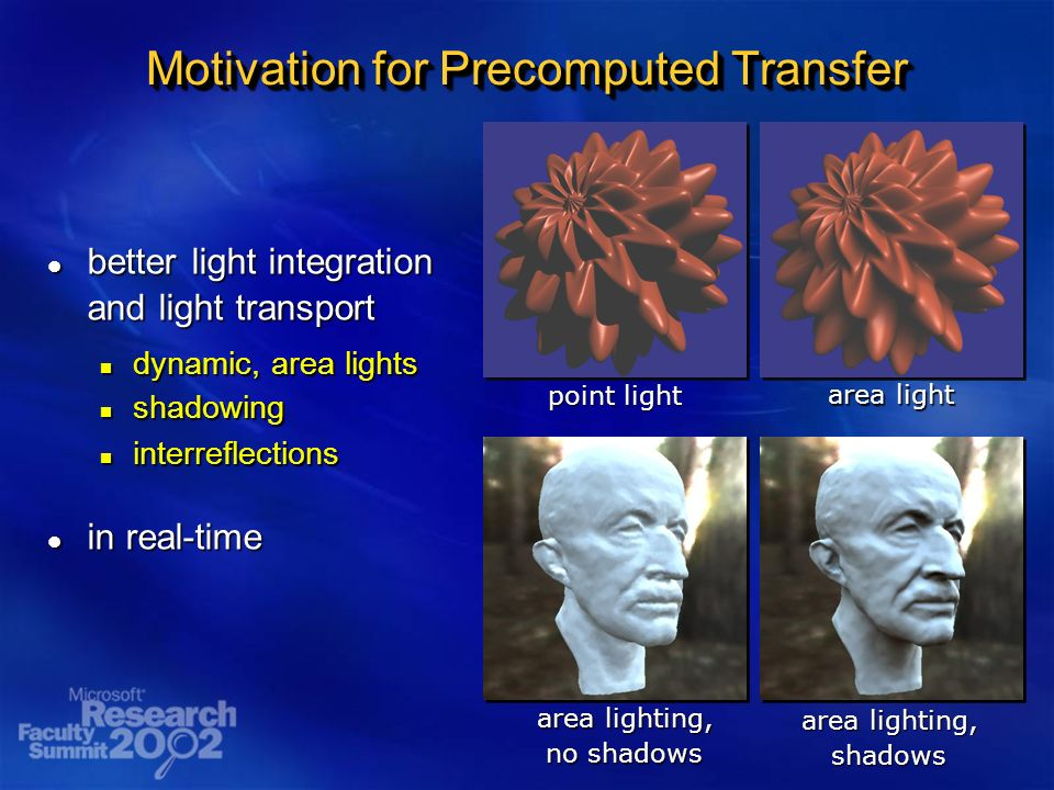 Motivation for Precomputed Transfer l better light integration and light transport n dynamic, area lights n shadowing n interreflections l in real-time point light area light area lighting, no shadows area lighting, shadows