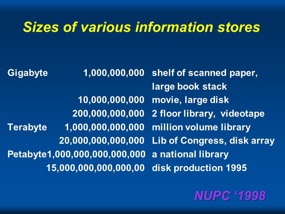 NUPC 1998 Virage Video Cataloger