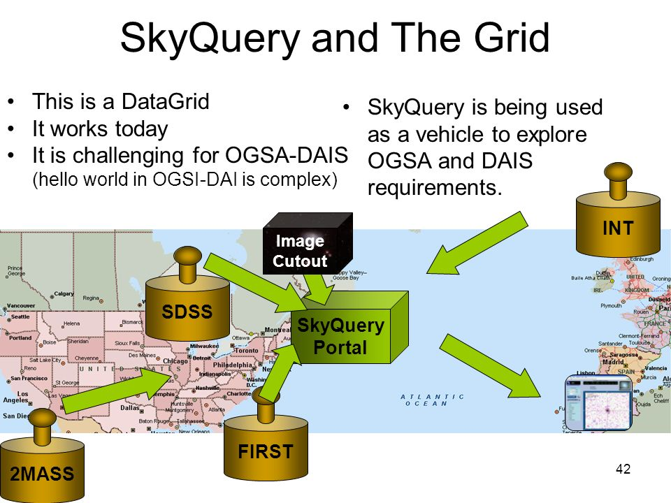 42 2MASS INT SDSS FIRST SkyQuery Portal Image Cutout SkyQuery and The Grid This is a DataGrid It works today It is challenging for OGSA-DAIS (hello world in OGSI-DAI is complex) SkyQuery is being used as a vehicle to explore OGSA and DAIS requirements.