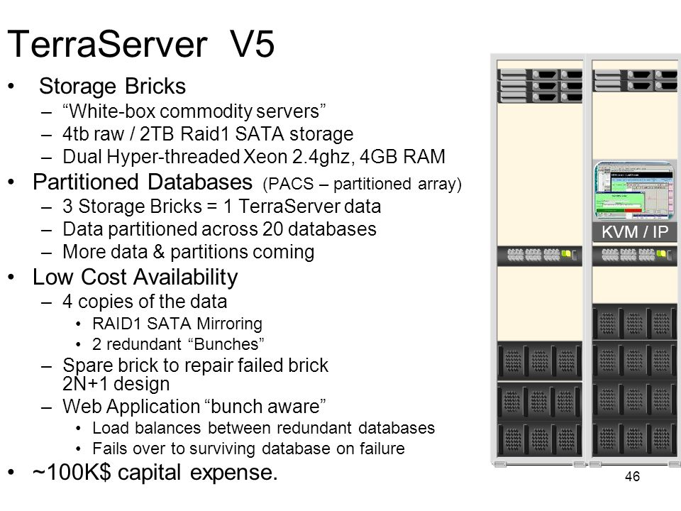 46 KVM / IP TerraServer V5 Storage Bricks –White-box commodity servers –4tb raw / 2TB Raid1 SATA storage –Dual Hyper-threaded Xeon 2.4ghz, 4GB RAM Partitioned Databases (PACS – partitioned array) –3 Storage Bricks = 1 TerraServer data –Data partitioned across 20 databases –More data & partitions coming Low Cost Availability –4 copies of the data RAID1 SATA Mirroring 2 redundant Bunches –Spare brick to repair failed brick 2N+1 design –Web Application bunch aware Load balances between redundant databases Fails over to surviving database on failure ~100K$ capital expense.