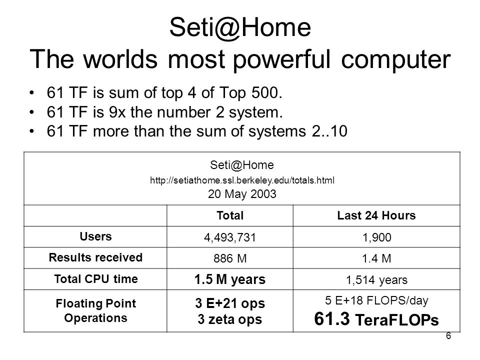 6 Seti@Home The worlds most powerful computer 61 TF is sum of top 4 of Top 500.