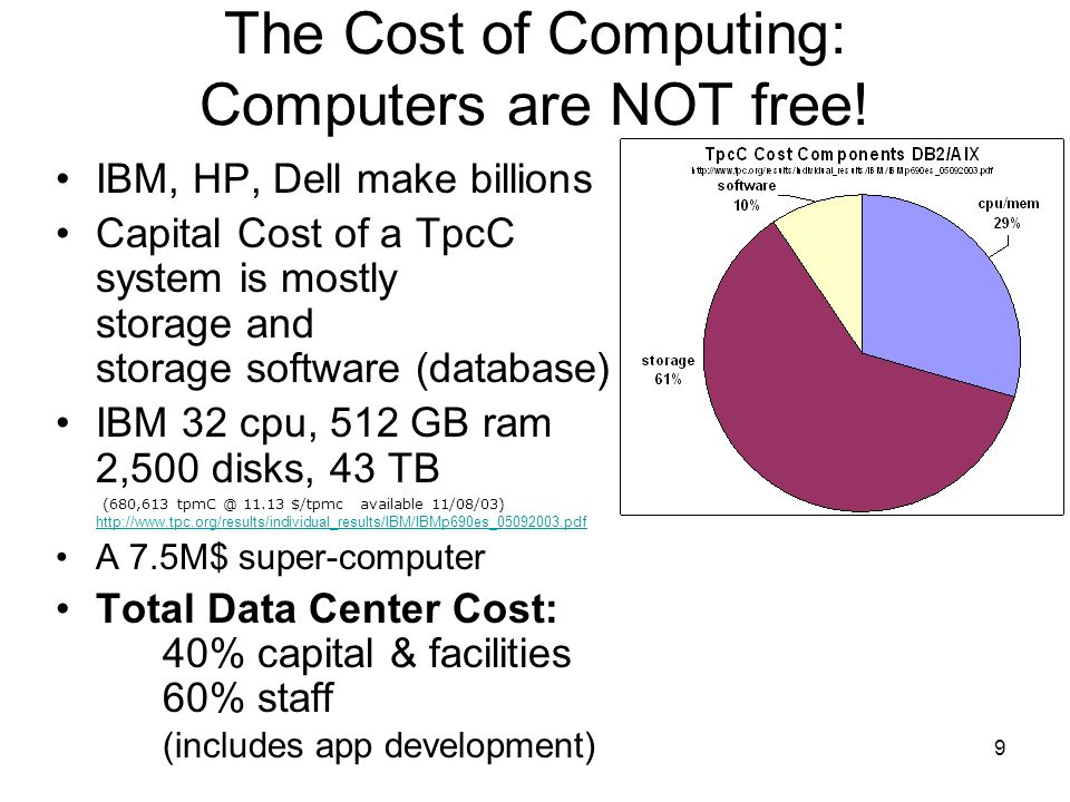 10 Computing Equivalents 1 $ buys 1 day of cpu time 4 GB (fast) ram for a day 1 GB of network bandwidth 1 GB of disk storage for 3 years 10 M database accesses 10 TB of disk access (sequential) 10 TB of LAN bandwidth (bulk) 10 KWhrs == 4 days of computer time Depreciating over 3 years, and there are about 1k days in 3 years.