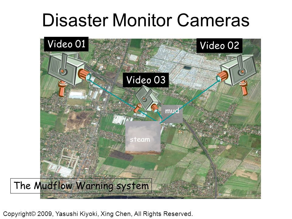 Disaster Monitor Cameras Video 01 Video 02 Video 03 steam mud The Mudflow Warning system Copyright© 2009, Yasushi Kiyoki, Xing Chen, All Rights Reserved.