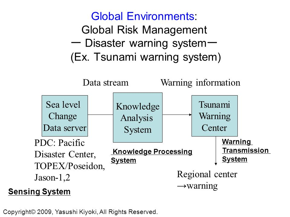 Global Environments: Global Risk Management Disaster warning system (Ex.