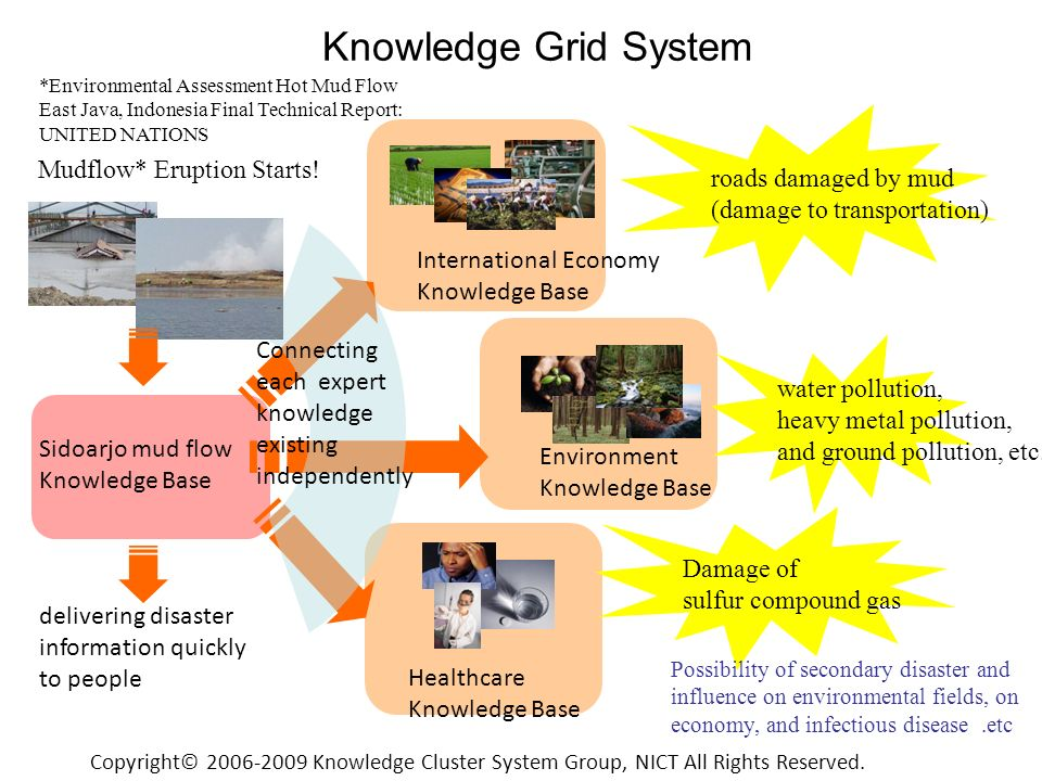 Knowledge Grid System Copyright© 2006-2009 Knowledge Cluster System Group, NICT All Rights Reserved.
