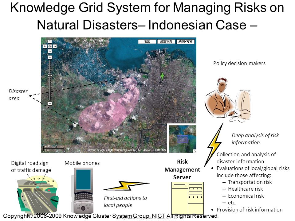 Knowledge Grid System for Managing Risks on Natural Disasters– Indonesian Case – Risk Management Server Mobile phones Policy decision makers Digital road sign of traffic damage First-aid actions to local people Disaster area Deep analysis of risk information Collection and analysis of disaster information Evaluations of local/global risks include those affecting: – Transportation risk – Healthcare risk – Economical risk – etc.