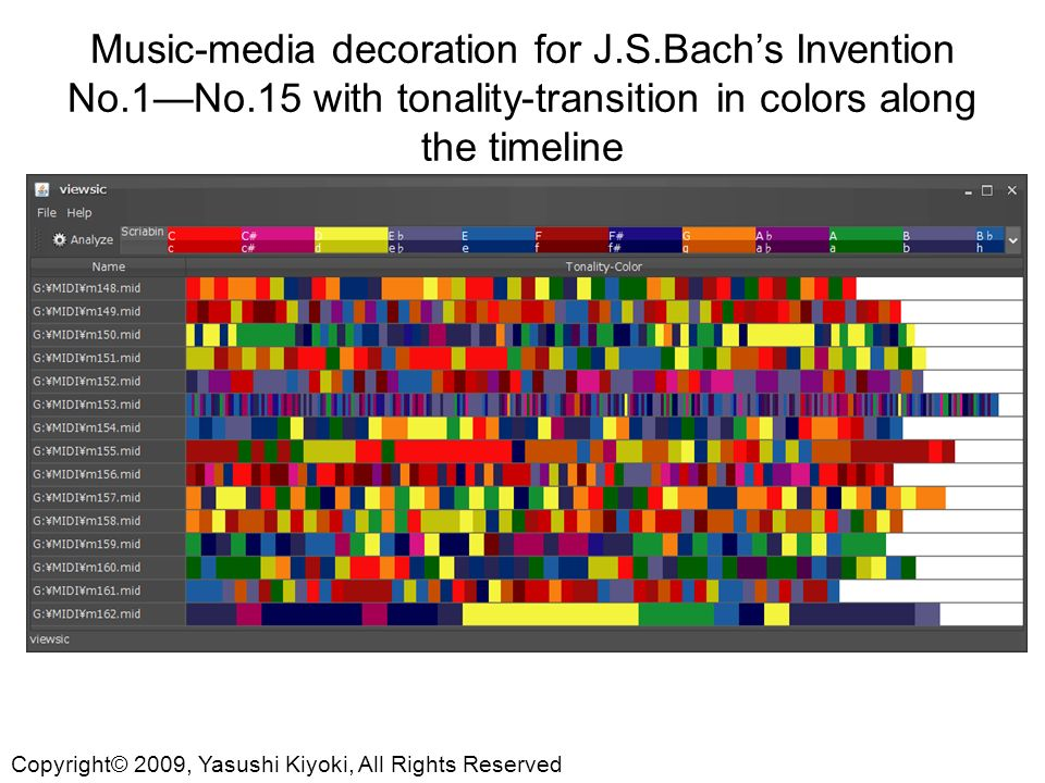 Music-media decoration for J.S.Bachs Invention No.1No.15 with tonality-transition in colors along the timeline Copyright© 2009, Yasushi Kiyoki, All Rights Reserved