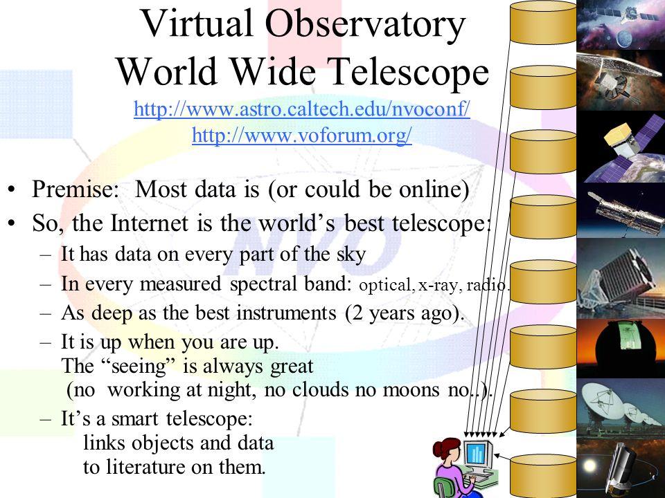 9 Virtual Observatory World Wide Telescope http://www.astro.caltech.edu/nvoconf/ http://www.voforum.org/ http://www.astro.caltech.edu/nvoconf/ http://