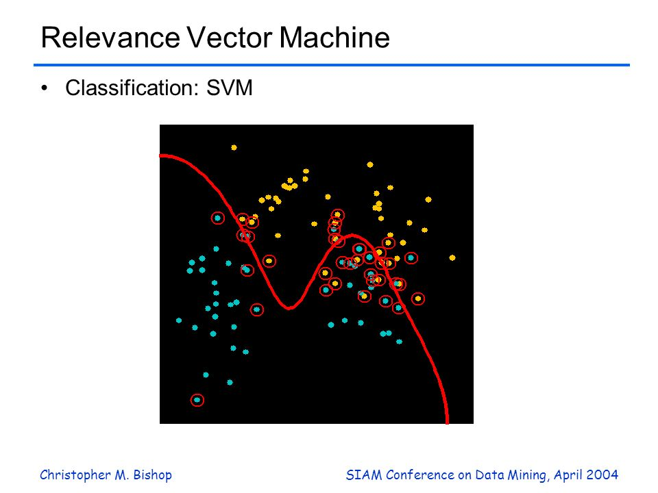 Christopher M. BishopSIAM Conference on Data Mining, April 2004 Relevance Vector Machine Classification: SVM