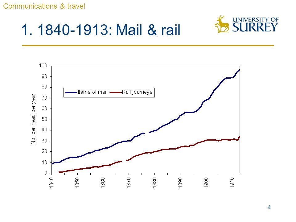 4 1. 1840-1913: Mail & rail Communications & travel